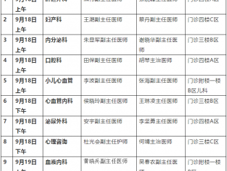 9月四川省人民医院、凉山州第一人民医院 专家联合门诊第二次开诊!